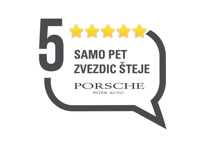 Porsche zadovoljstvo strank anketa angradna igra
